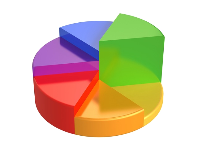 Chart Creator - строим графики онлайн!